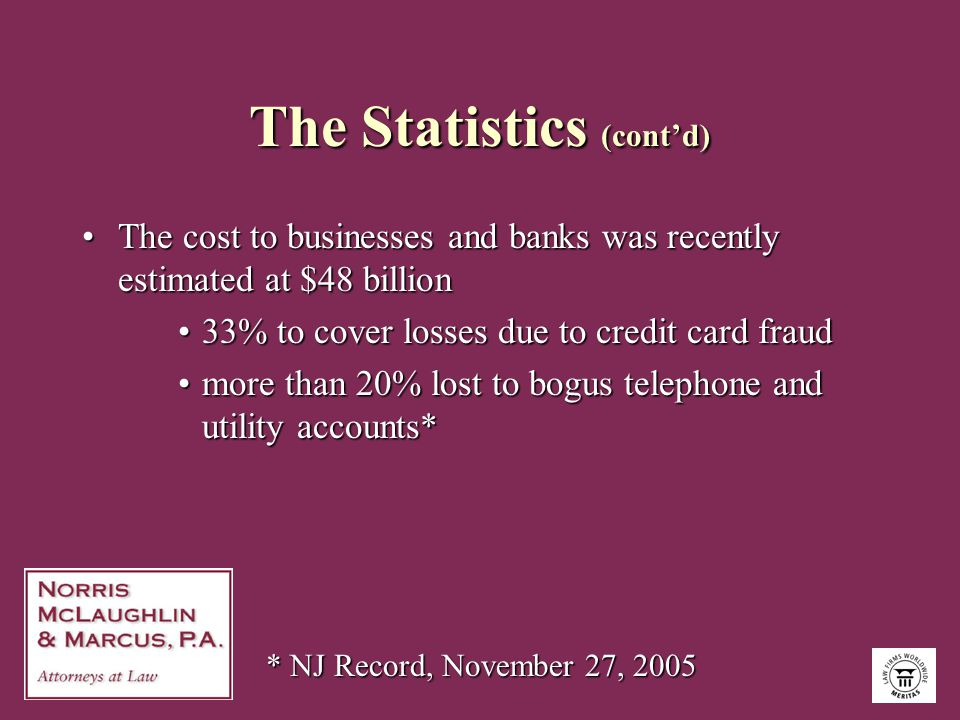 The Statistics (cont'd) The cost to businesses and banks was recently estimated at $48 billionThe cost to businesses and banks was recently estimated