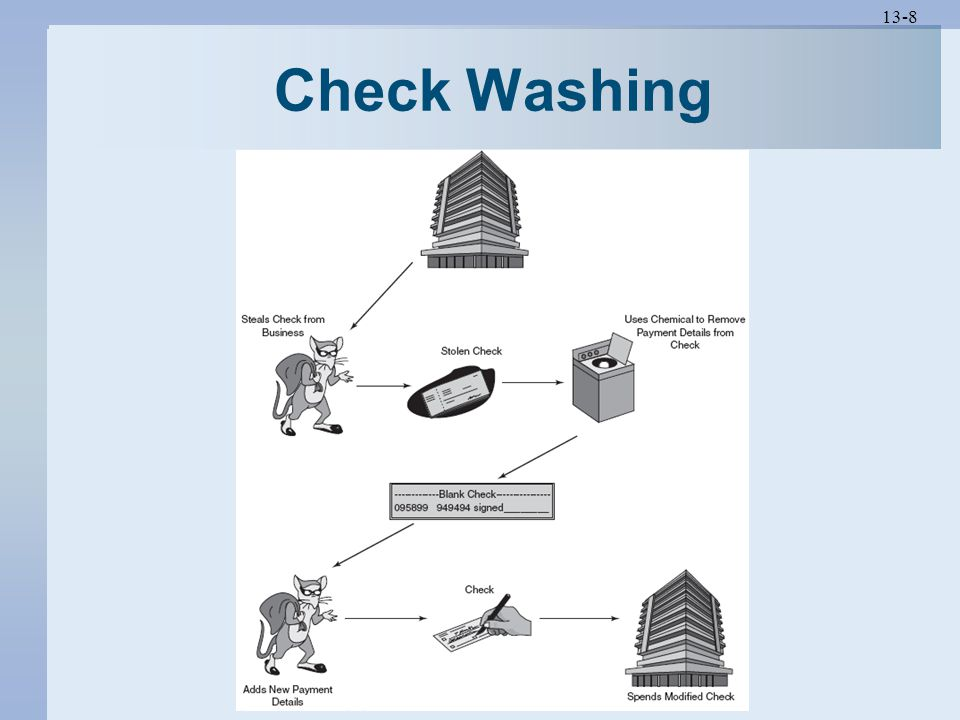 13-8 Check Washing