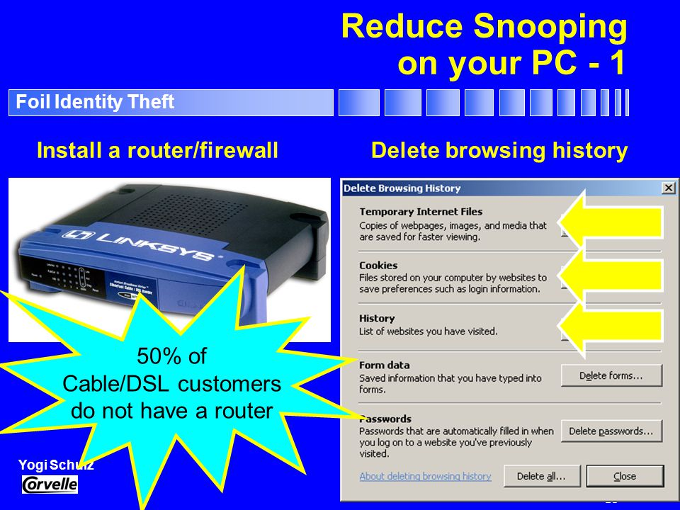 File: Foil Identity Theft.PPT 15 Yogi Schulz Foil Identity Theft Reduce Snooping on your PC - 1 Install a router/firewallDelete browsing history 50% of Cable/DSL customers do not have a router