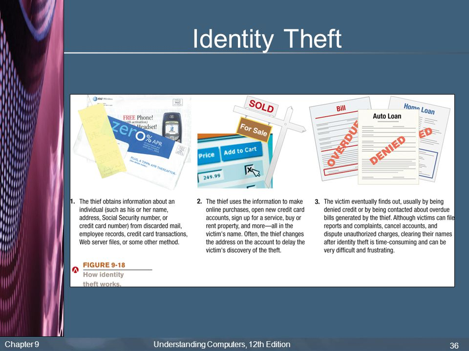 Chapter 9 Understanding Computers, 12th Edition 36 Identity Theft