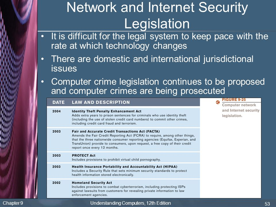 Chapter 9 Understanding Computers, 12th Edition 53 Network and Internet Security Legislation It is difficult for the legal system to keep pace with the rate at which technology changes There are domestic and international jurisdictional issues Computer crime legislation continues to be proposed and computer crimes are being prosecuted