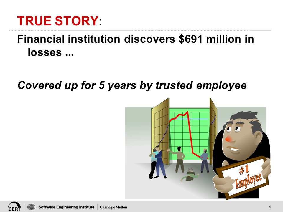 4 TRUE STORY: Financial institution discovers $691 million in losses... Covered up for 5 years by trusted employee