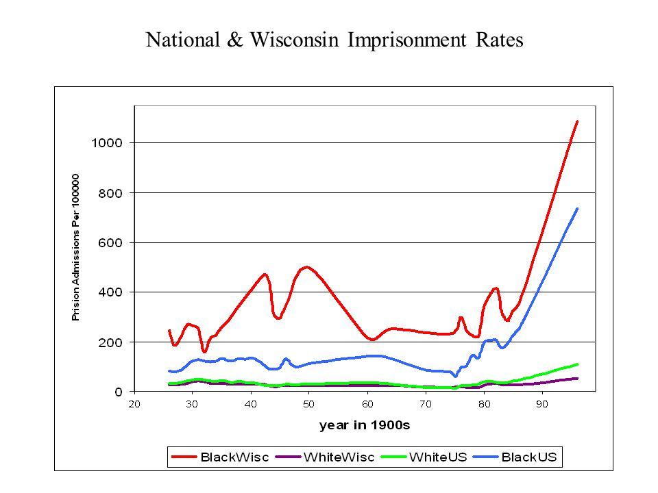 Juvenile Arrest Rates Per 100,000 Average 1998-1999
