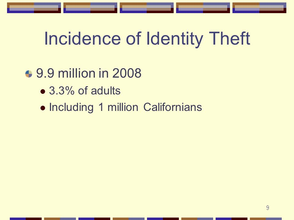9 Incidence of Identity Theft 9.9 million in 2008 3.3% of adults Including 1 million Californians