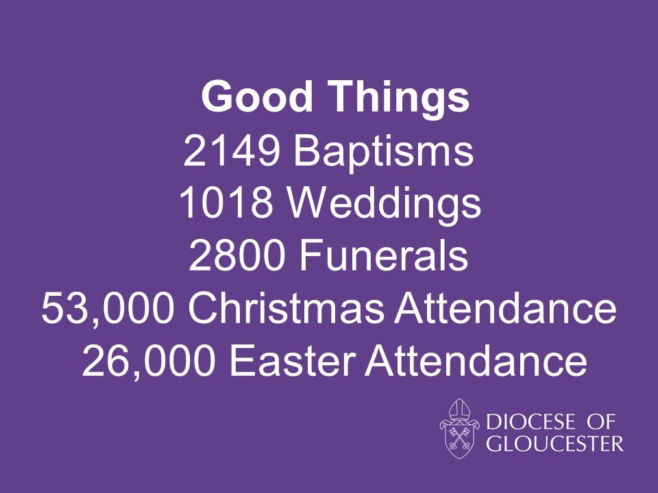 Good Things 2149 Baptisms 1018 Weddings 2800 Funerals 53,000 Christmas Attendance 26,000 Easter Attendance