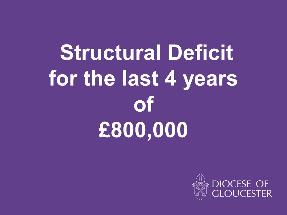 Structural Deficit for the last 4 years of £800,000