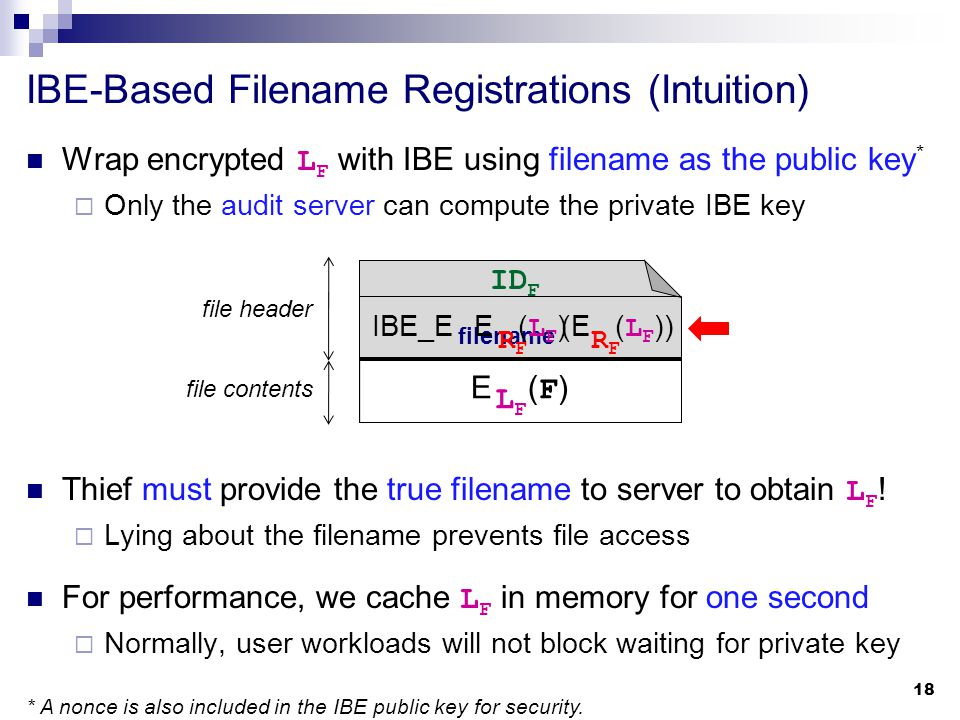 IBE-Based Filename Registrations (Intuition) Wrap encrypted L F with IBE using filename as the public key *  Only the audit server can compute the private IBE key Thief must provide the true filename to server to obtain L F .