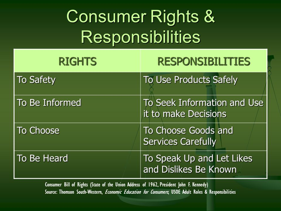 Consumer Rights & Responsibilities RIGHTSRESPONSIBILITIES To Safety To Use Products Safely To Be Informed To Seek Information and Use it to make Decisions To Choose To Choose Goods and Services Carefully To Be Heard To Speak Up and Let Likes and Dislikes Be Known Consumer Bill of Rights (State of the Union Address of 1962, President John F.