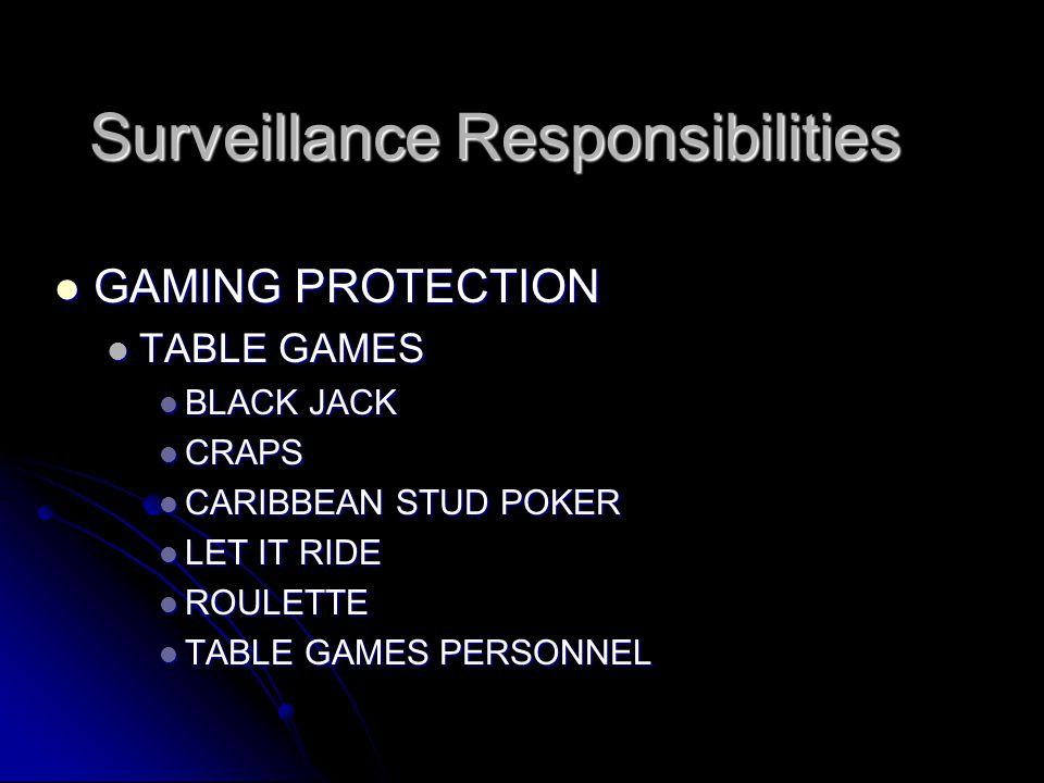 Surveillance Responsibilities GAMING PROTECTION GAMING PROTECTION TABLE GAMES TABLE GAMES BLACK JACK BLACK JACK CRAPS CRAPS CARIBBEAN STUD POKER CARIBBEAN STUD POKER LET IT RIDE LET IT RIDE ROULETTE ROULETTE TABLE GAMES PERSONNEL TABLE GAMES PERSONNEL