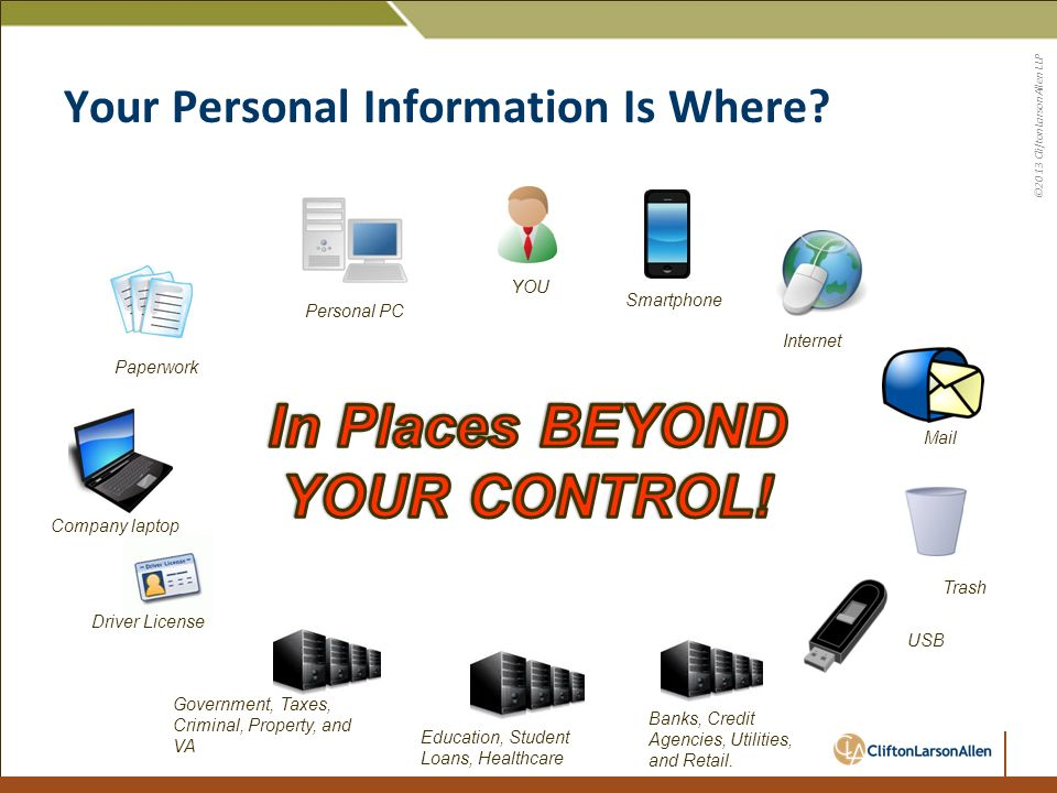 ©2013 CliftonLarsonAllen LLP Your Personal Information Is Where? YOU Smartphone Internet Mail Trash USB Banks, Credit Agencies, Utilities, and Retail.