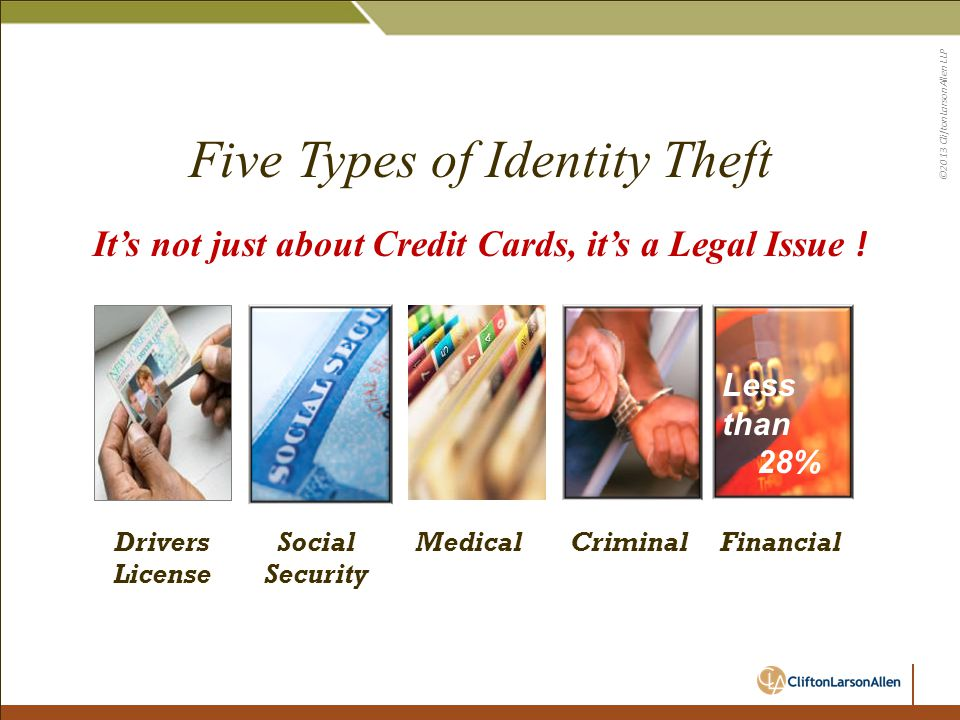 ©2013 CliftonLarsonAllen LLP Drivers License MedicalFinancialSocial Security Five Types of Identity Theft It's not just about Credit Cards, it's a Leg