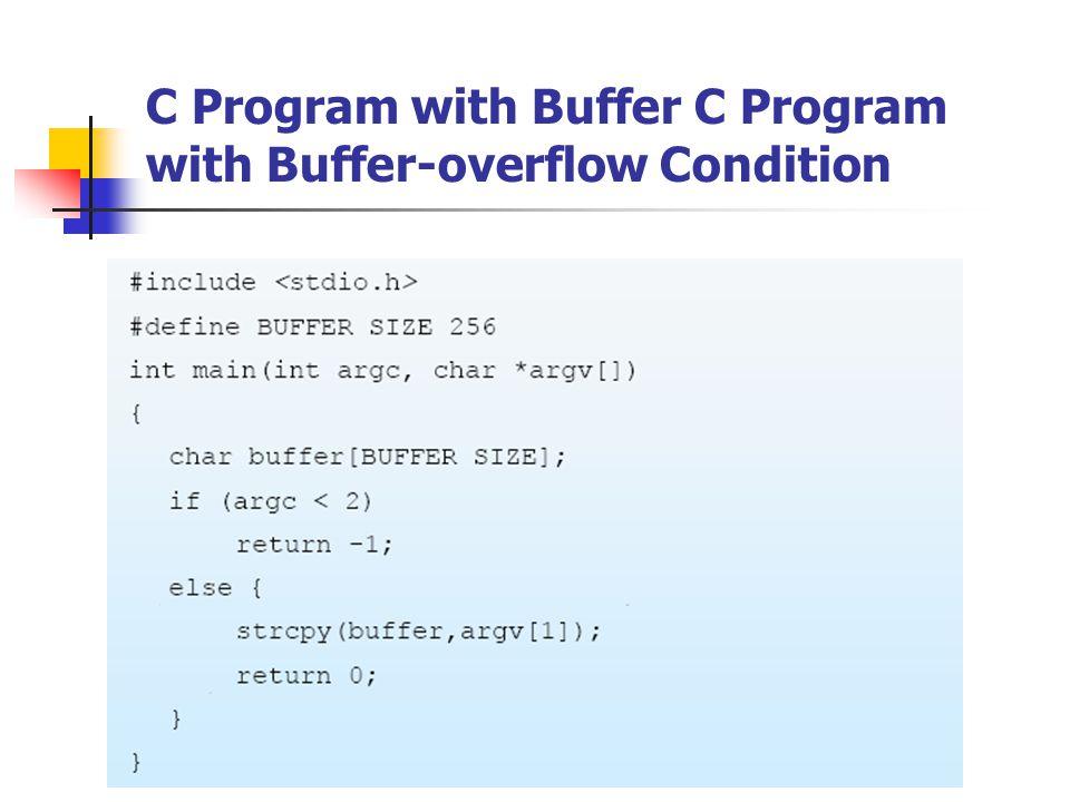 C Program with Buffer C Program with Buffer-overflow Condition