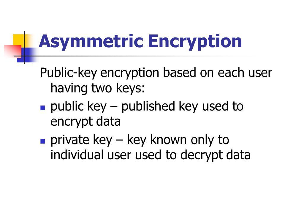 Asymmetric Encryption Public-key encryption based on each user having two keys: public key – published key used to encrypt data private key – key known only to individual user used to decrypt data