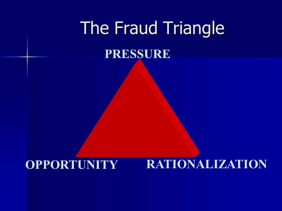 The Fraud Triangle PRESSURE OPPORTUNITY RATIONALIZATION