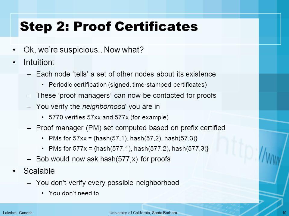 Lakshmi GaneshUniversity of California, Santa Barbara10 Step 2: Proof Certificates Ok, we're suspicious..