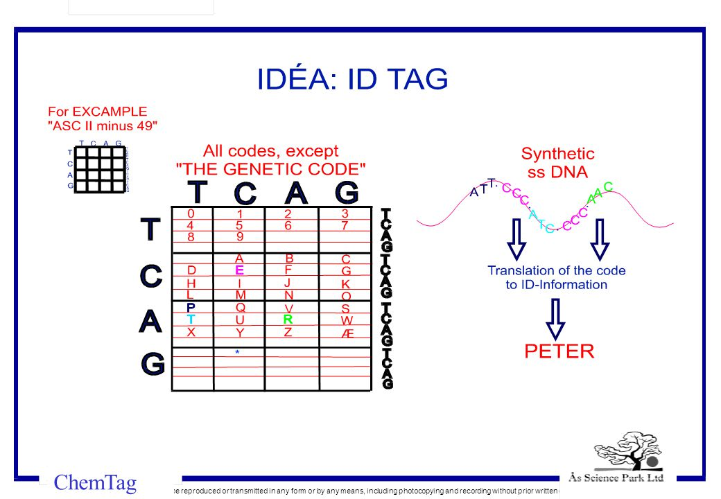 © ChemTAG AS Proprietary Information All Rights Reserved No part of this publication may be reproduced or transmitted in any form or by any means, including photocopying and recording without prior written consent of ChemTAG AS ChemTag