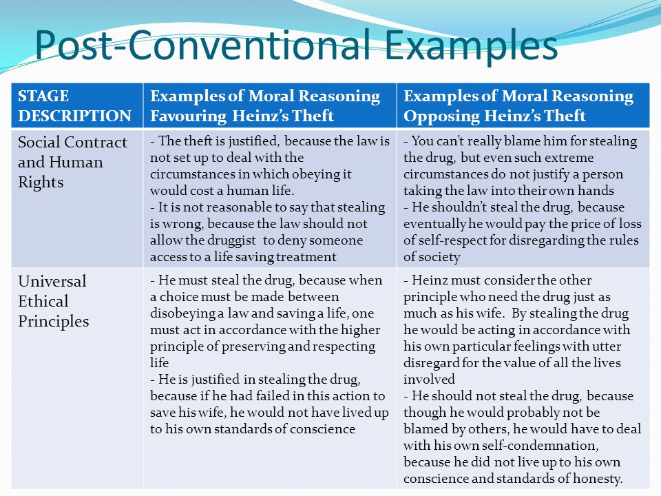 Post-Conventional Examples STAGE DESCRIPTION Examples of Moral Reasoning Favouring Heinz's Theft Examples of Moral Reasoning Opposing Heinz's Theft So