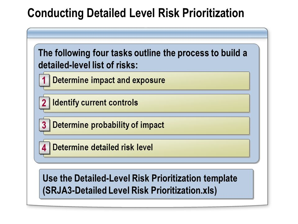 Conducting Detailed Level Risk Prioritization The following four tasks outline the process to build a detailed-level list of risks: Determine impact and exposure 1 1 Identify current controls 2 2 Determine probability of impact 3 3 Determine detailed risk level 4 4 Use the Detailed-Level Risk Prioritization template (SRJA3-Detailed Level Risk Prioritization.xls)