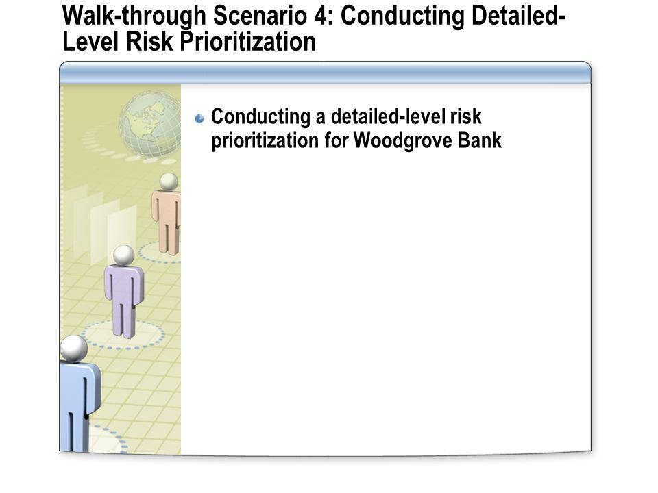 Walk-through Scenario 4: Conducting Detailed- Level Risk Prioritization Conducting a detailed-level risk prioritization for Woodgrove Bank