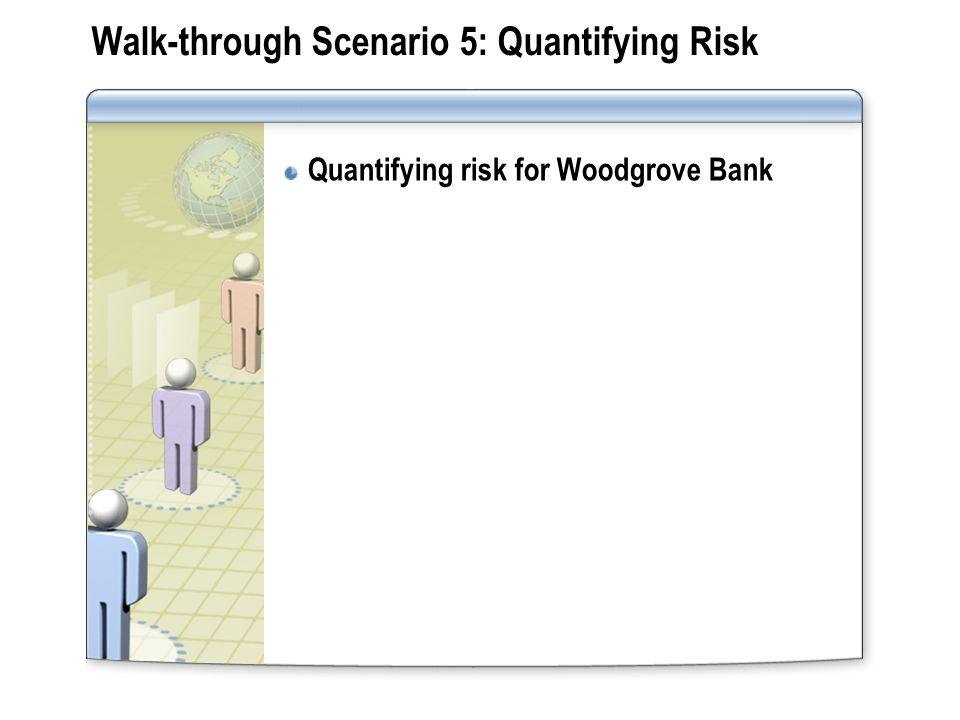 Walk-through Scenario 5: Quantifying Risk Quantifying risk for Woodgrove Bank