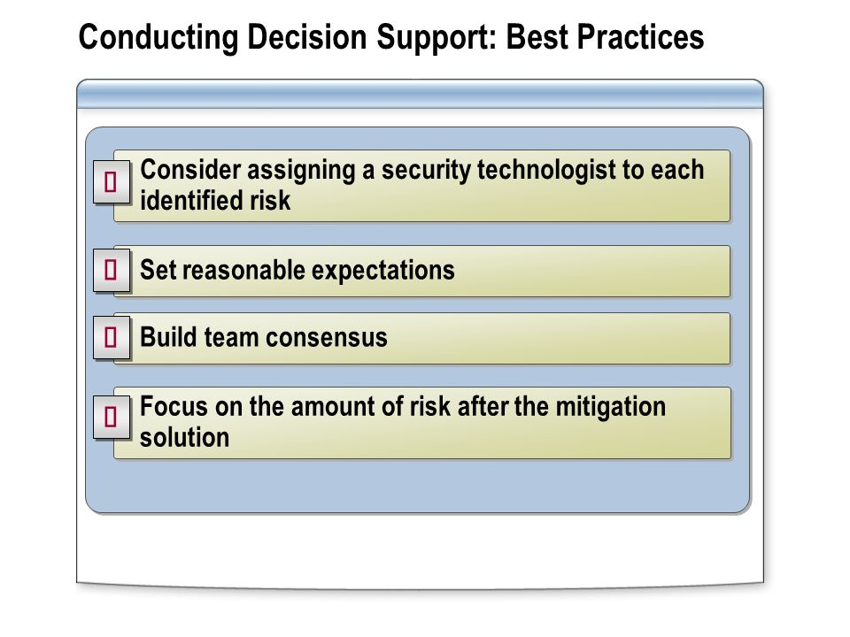 Conducting Decision Support: Best Practices Consider assigning a security technologist to each identified risk Set reasonable expectations Build team consensus Focus on the amount of risk after the mitigation solution