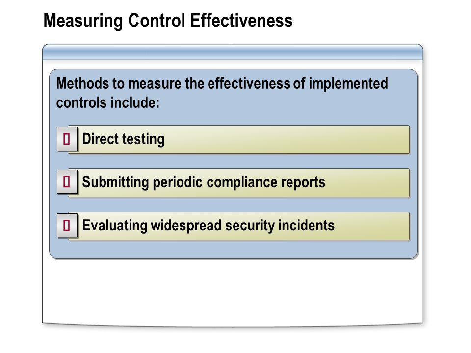 Measuring Control Effectiveness Methods to measure the effectiveness of implemented controls include: Direct testing Submitting periodic compliance reports Evaluating widespread security incidents
