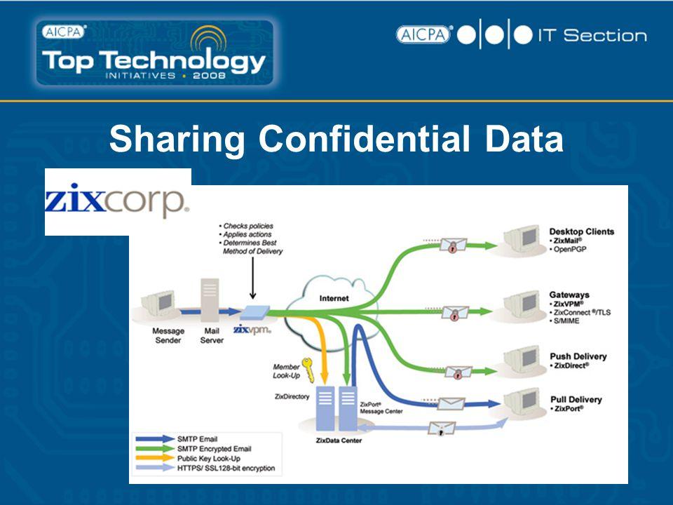 Sharing Confidential Data