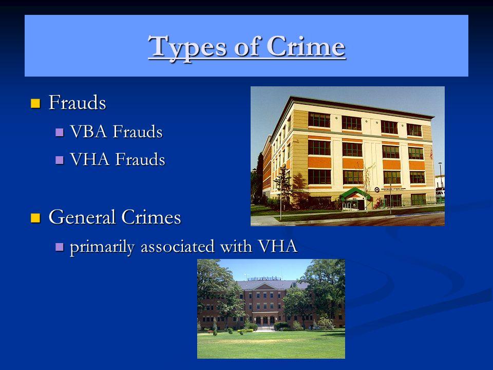 Types of Crime Frauds Frauds VBA Frauds VBA Frauds VHA Frauds VHA Frauds General Crimes General Crimes primarily associated with VHA primarily associa