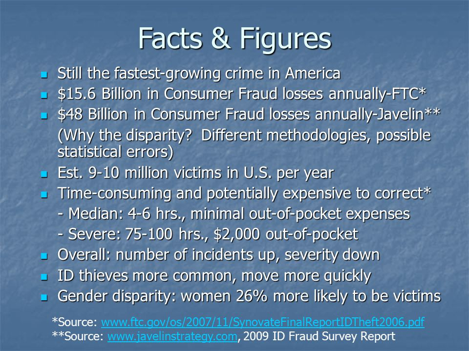 Facts & Figures Still the fastest-growing crime in America Still the fastest-growing crime in America $15.6 Billion in Consumer Fraud losses annually-FTC* $15.6 Billion in Consumer Fraud losses annually-FTC* $48 Billion in Consumer Fraud losses annually-Javelin** $48 Billion in Consumer Fraud losses annually-Javelin** (Why the disparity.