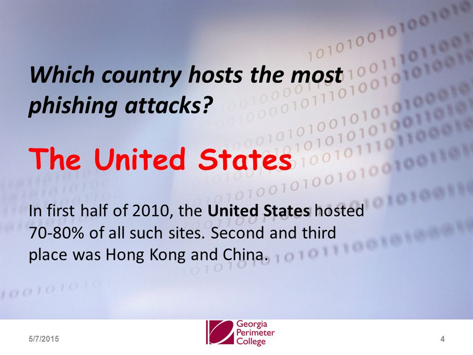 285 5/7/20154 Which country hosts the most phishing attacks.