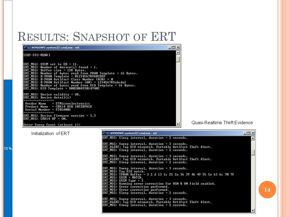 R ESULTS : S NAPSHOT OF ERT 70 % 14 Initialization of ERT Quasi-Realtime Theft Evidence