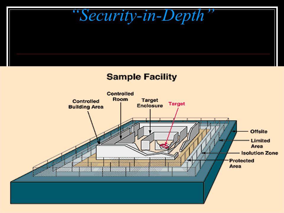 """Security-in-Depth"""