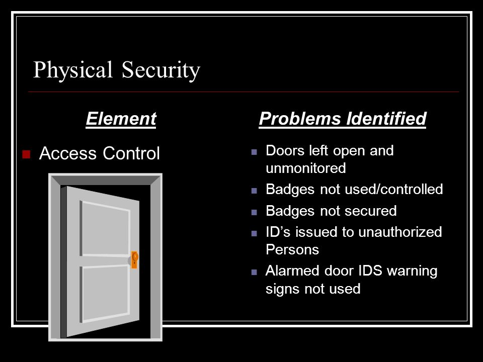 Physical Security Element Access Control Problems Identified Doors left open and unmonitored Badges not used/controlled Badges not secured ID's issued