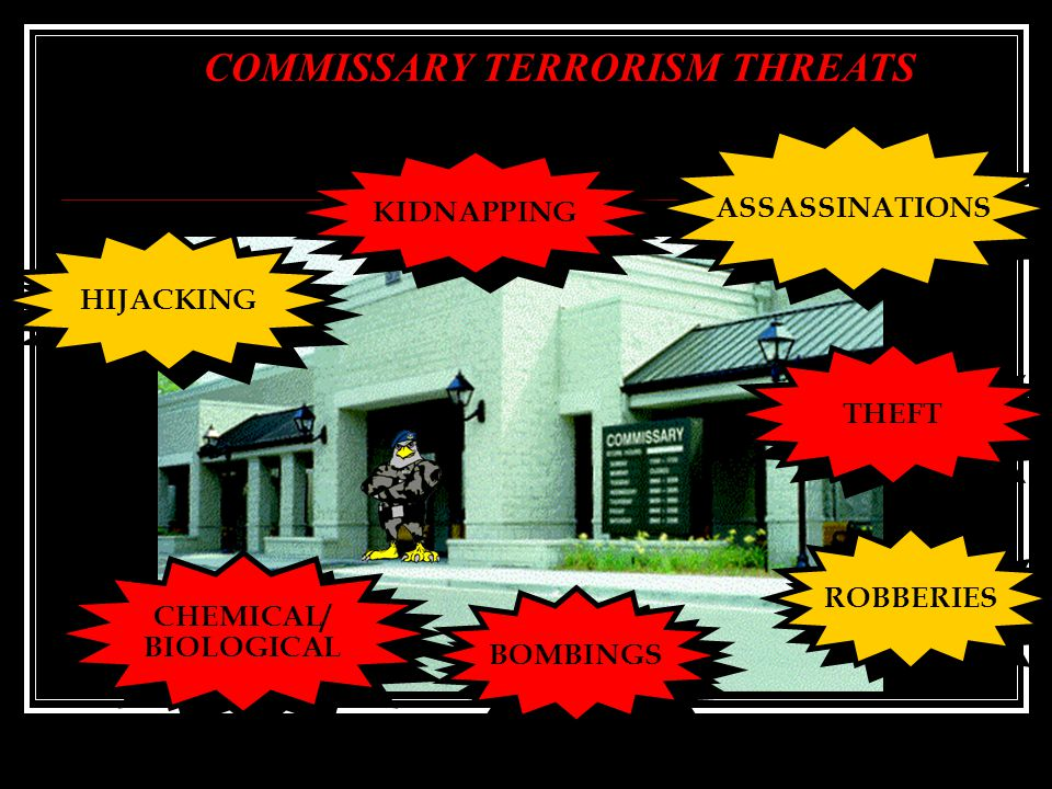 COMMISSARY TERRORISM THREATS ASSASSINATIONS BOMBINGS THEFT ROBBERIES HIJACKING KIDNAPPING CHEMICAL/ BIOLOGICAL CHEMICAL/ BIOLOGICAL