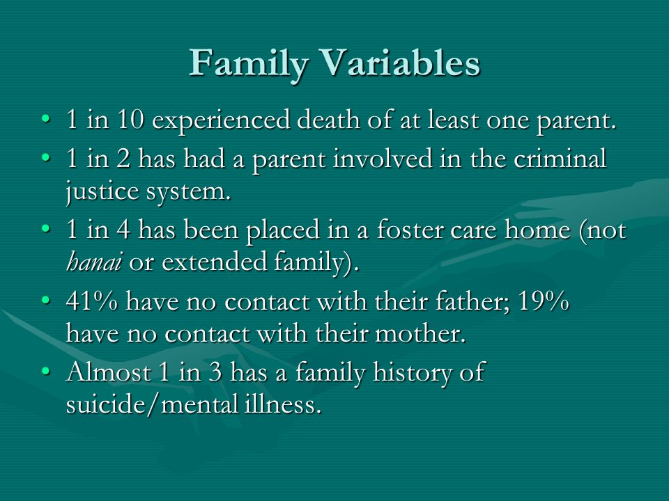 Family Variables 1 in 10 experienced death of at least one parent.1 in 10 experienced death of at least one parent.