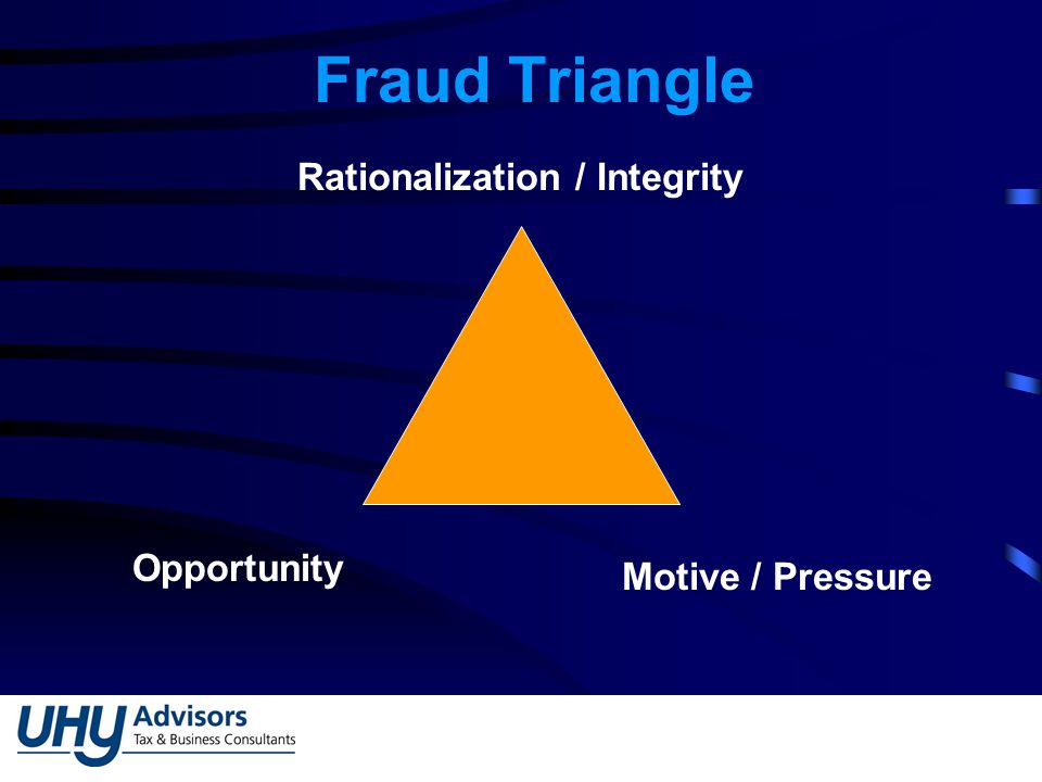 Fraud Triangle Opportunity Motive / Pressure Rationalization / Integrity