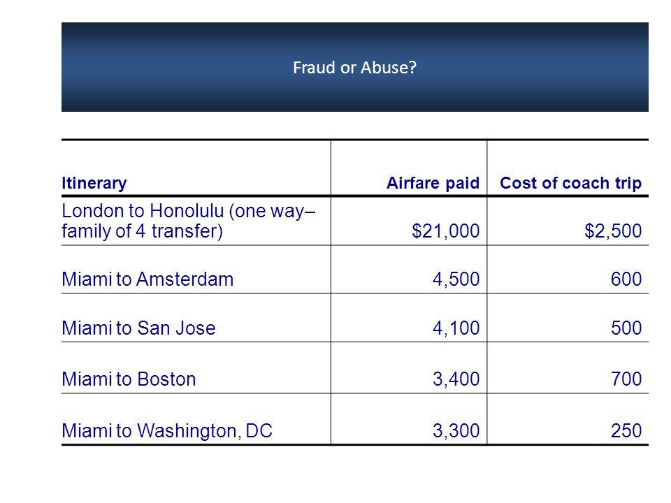 ItineraryAirfare paidCost of coach trip London to Honolulu (one way– family of 4 transfer)$21,000$2,500 Miami to Amsterdam4,500600 Miami to San Jose4,100500 Miami to Boston3,400700 Miami to Washington, DC3,300250 Fraud or Abuse