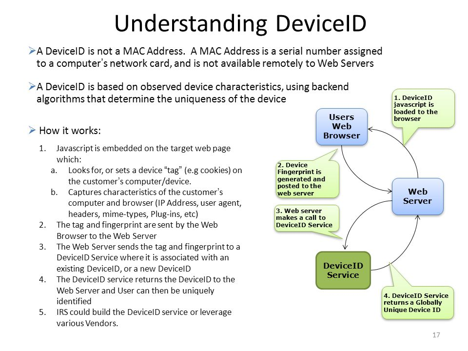 17 Understanding DeviceID Web Server 1. DeviceID javascript is loaded to the browser 2.