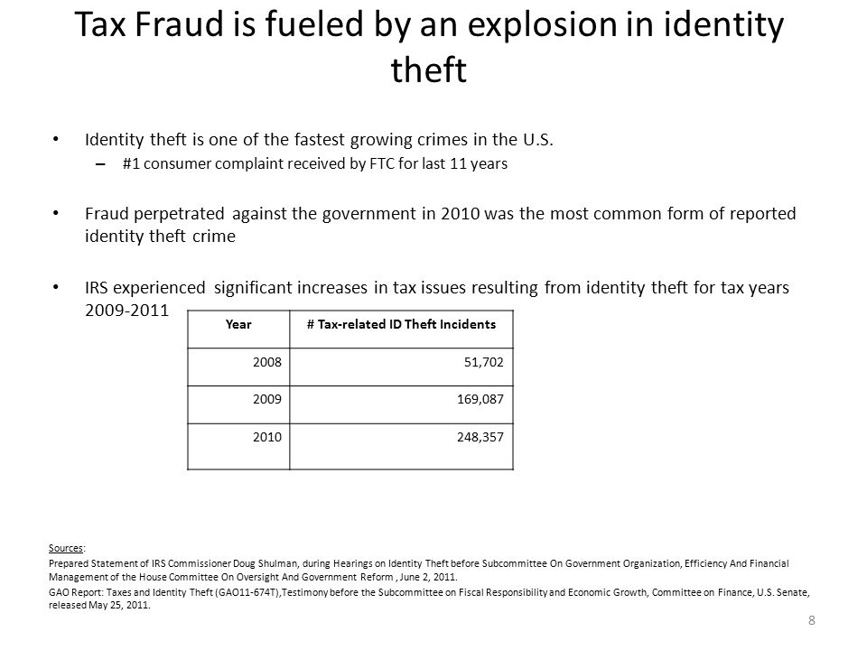 8 Tax Fraud is fueled by an explosion in identity theft Identity theft is one of the fastest growing crimes in the U.S.