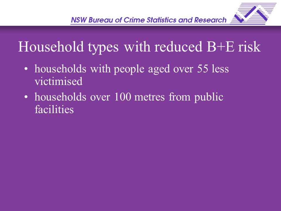 Household types with reduced B+E risk households with people aged over 55 less victimised households over 100 metres from public facilities
