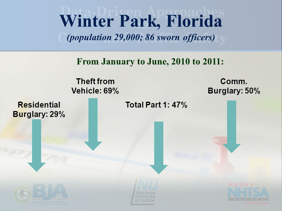 Winter Park, Florida (population 29,000; 86 sworn officers) Comm.