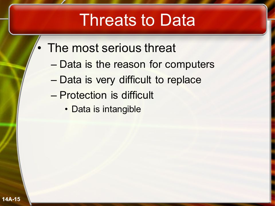 14A-15 Threats to Data The most serious threat –Data is the reason for computers –Data is very difficult to replace –Protection is difficult Data is intangible