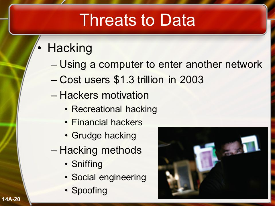 14A-20 Threats to Data Hacking –Using a computer to enter another network –Cost users $1.3 trillion in 2003 –Hackers motivation Recreational hacking F