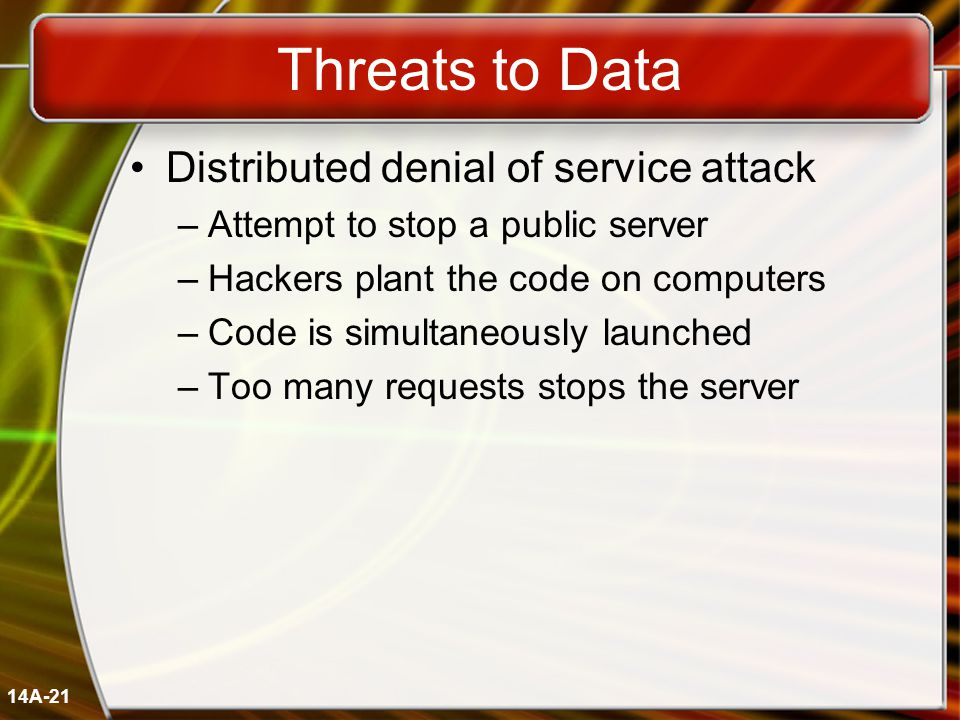 14A-21 Threats to Data Distributed denial of service attack –Attempt to stop a public server –Hackers plant the code on computers –Code is simultaneously launched –Too many requests stops the server