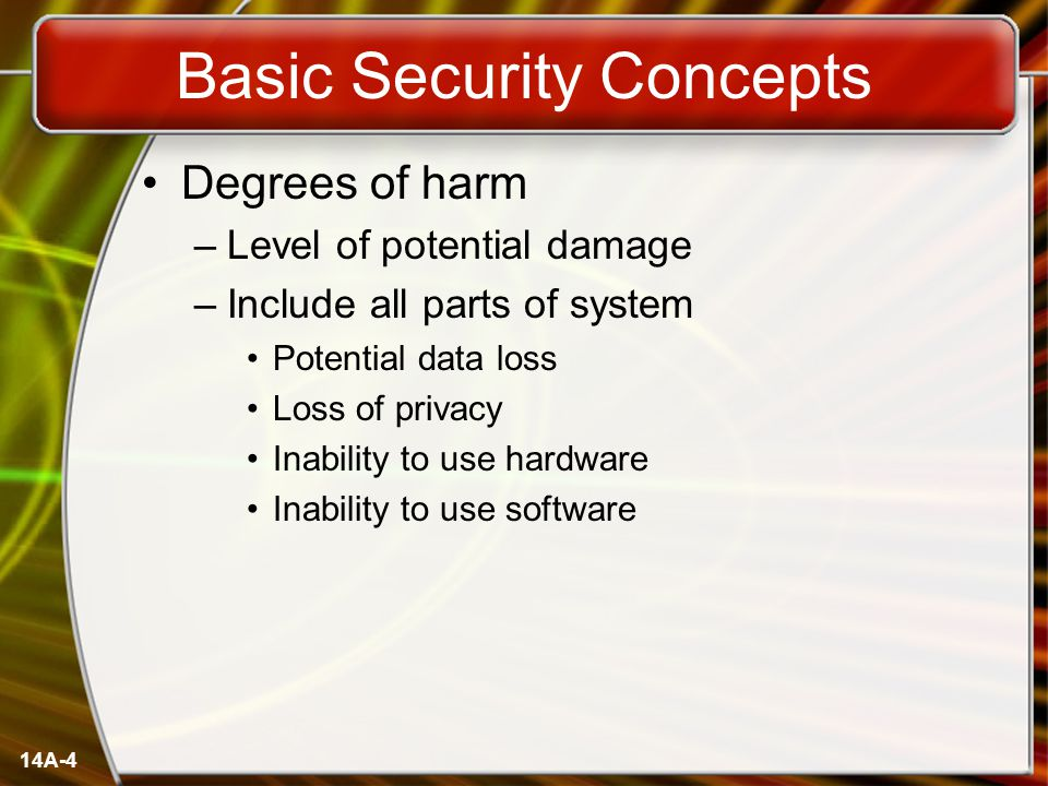 14A-4 Basic Security Concepts Degrees of harm –Level of potential damage –Include all parts of system Potential data loss Loss of privacy Inability to