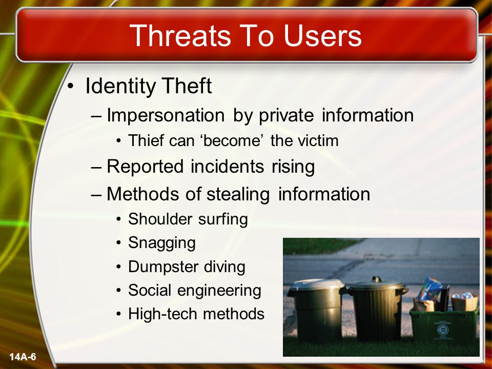 14A-6 Threats To Users Identity Theft –Impersonation by private information Thief can 'become' the victim –Reported incidents rising –Methods of stealing information Shoulder surfing Snagging Dumpster diving Social engineering High-tech methods