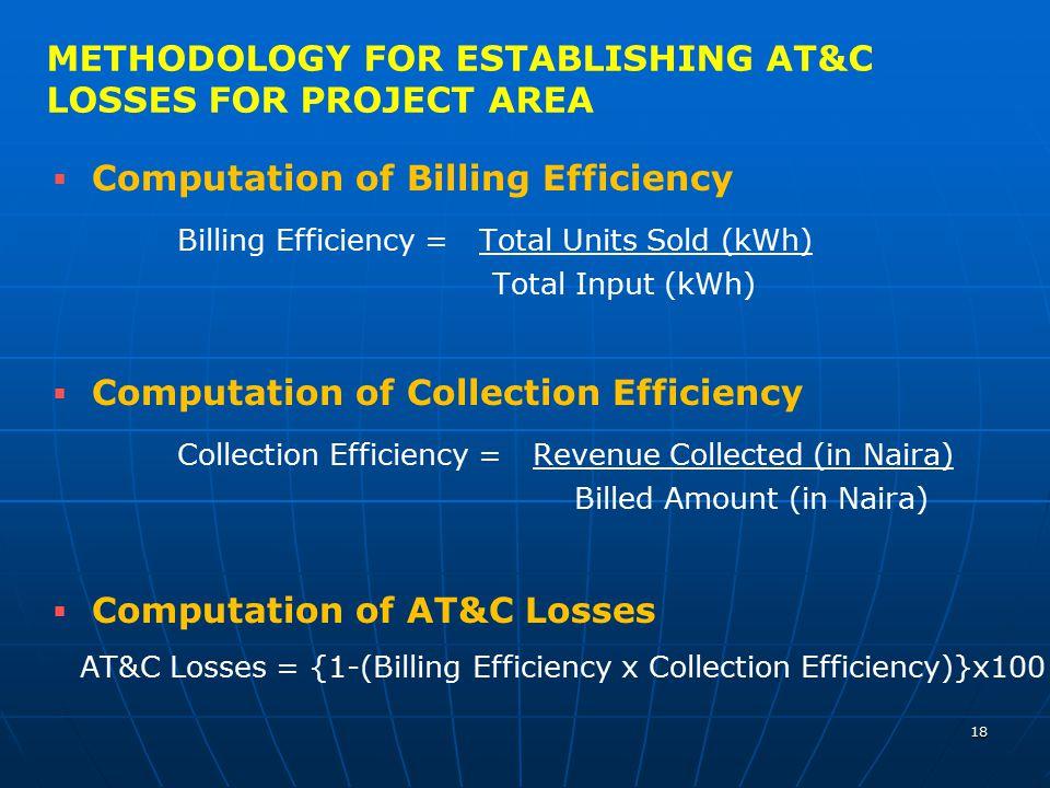   Computation of Billing Efficiency Billing Efficiency = Total Units Sold (kWh) Total Input (kWh)   Computation of Collection Efficiency Collectio