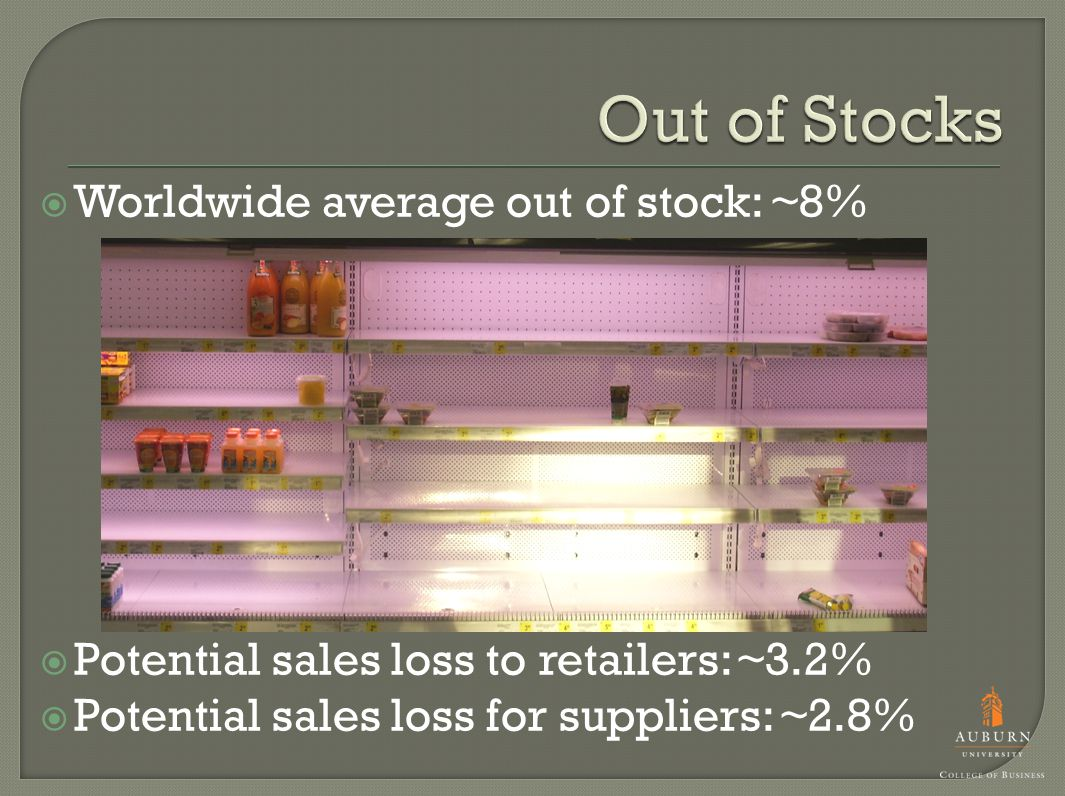 Worldwide average out of stock: ~8%  Potential sales loss to retailers: ~3.2%  Potential sales loss for suppliers: ~2.8%