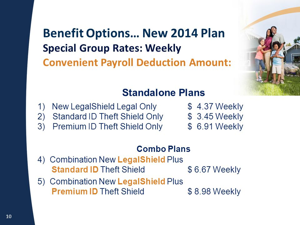 Benefit Options… New 2014 Plan Special Group Rates: Weekly Convenient Payroll Deduction Amount: 10 Standalone Plans 1) New LegalShield Legal Only$ 4.37 Weekly 2)Standard ID Theft Shield Only$ 3.45 Weekly 3)Premium ID Theft Shield Only$ 6.91 Weekly Combo Plans 4) Combination New LegalShield Plus Standard ID Theft Shield$ 6.67 Weekly 5) Combination New LegalShield Plus Premium ID Theft Shield$ 8.98 Weekly