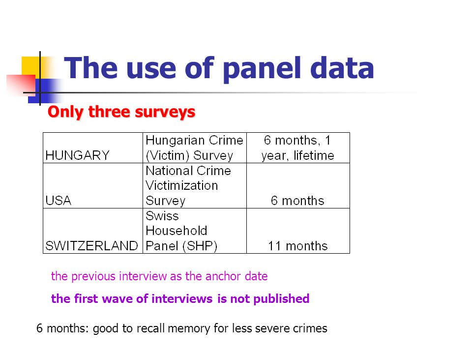 The use of panel data Only three surveys the previous interview as the anchor date 6 months: good to recall memory for less severe crimes the first wave of interviews is not published